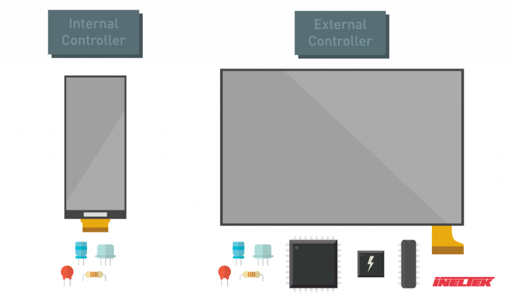 Types of E Ink Displays
